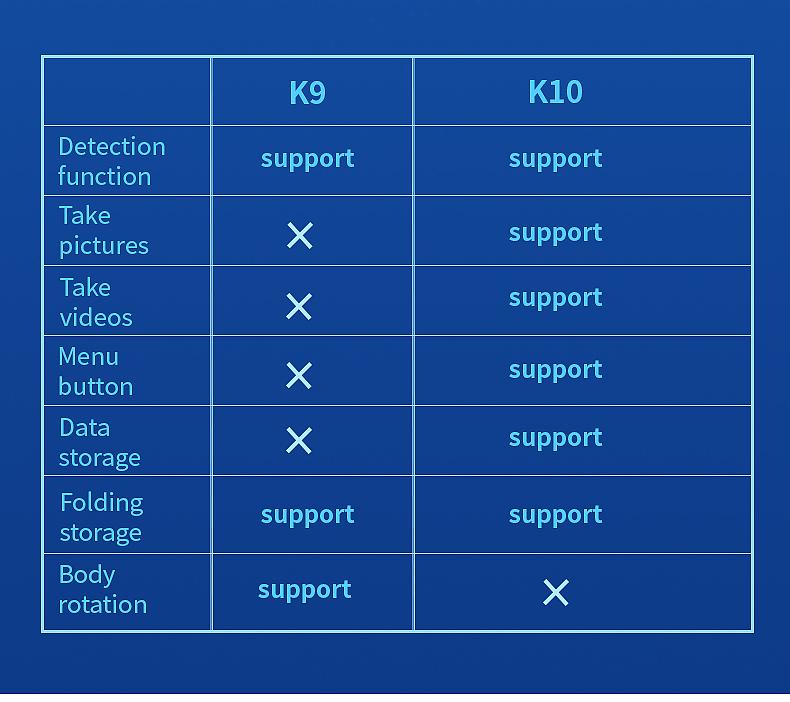 K10_03